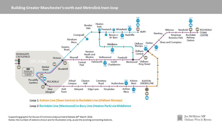 Ad metrolink